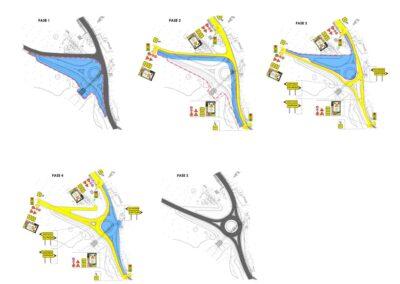 Rotatoria di Ovaro, fasi di lavorazione