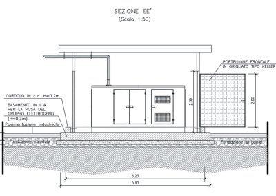 meg studio Impianti di depurazione di Santa Marinella sezione